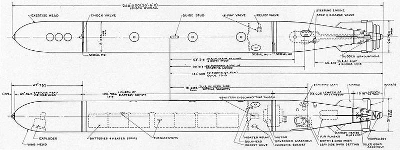 800px-Mark_18_torpedo_general_profile,_US_Navy_Torpedo_Mark_18_(Electric),_April_1943.jpg
