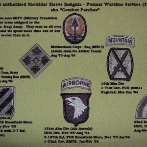 Combat Patches